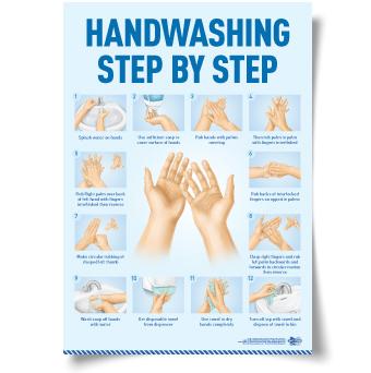 Covid-19 Handwashing